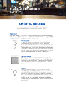 Restaurant Chain Relocation Case Study