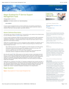 2015 Gartner Magic Quadrant for ITSSM