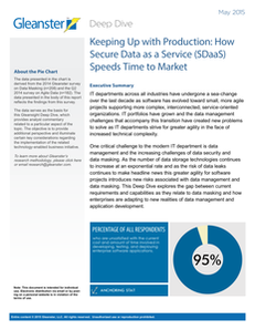 Keeping Up with Production: How Secure Data as a Service (SDaaS) Speeds Time to Market