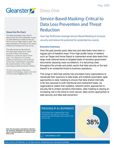 Service-Based Masking: Critical to Data Loss Prevention and Threat Reduction