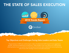2015 State of Sales Execution Report