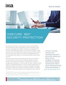 IxSecure: 360° Security Protection
