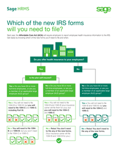Which of the New IRS Forms Will You Need to File?
