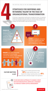 4 Strategies for Inspiring and Retaining Talent in the Face of Organizational Transformation