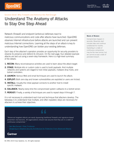 Why Firewalls and Antivirus are Not Enough