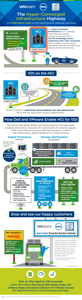 The Hyper-Converged Information Highway—The Most Direct Route to High-Performance Desktops and Apps