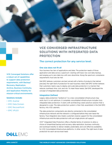 VCE Converged Infrastructure Solutions with Integrated Data Protection