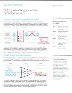 Nothing kills attacks earlier than DNS-layer security.