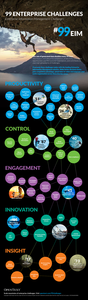 Scale Mountains of Enterprise Content Management Challenges Infographic