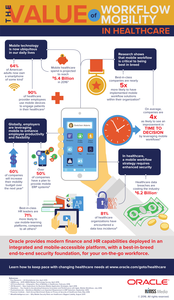 The Value of Workforce Mobility in Healthcare