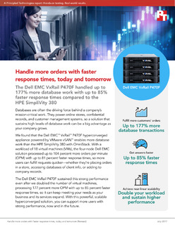 Handle more orders with faster response times, today and tomorrow