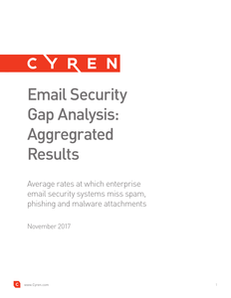 Email Security Gap Analysis: Aggregated Results