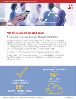 Not all clouds are created equal. A comparison of Google Docs and Microsoft Word Online.