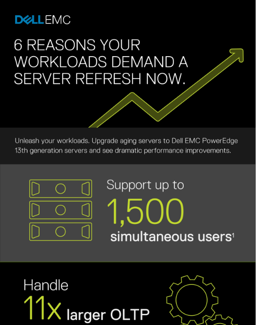6 Reasons Your Workloads Demand a Server Refresh Now