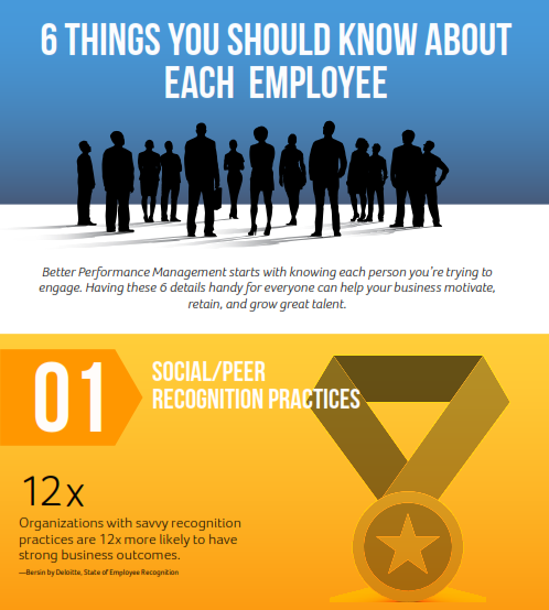 6 Things You Should Know About Each Employee