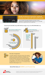 Handle Simultaneous Transaction Workloads and Data Mart Loads with Better Performance (Infographic)