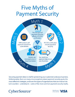 The Five Myths of Payment Security