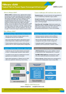vSAN Solution Brief: Fastest Path to Proven Hyper-Converged Infrastructure