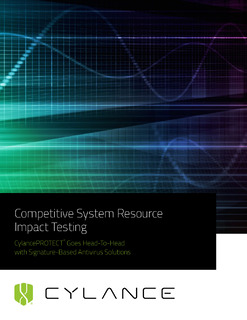 Competitive System Resource Impact Testing