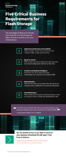 Infographic: 5 Business Requirements for Flash Storage