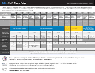 Dell EMC PowerEdge Rack Servers Quick Reference Guide