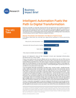 Intelligent Automation Fuels the Path to Digital Transformation