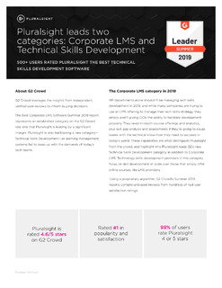 Pluralsight leads two categories: Corporate LMS and Technical Skills Development