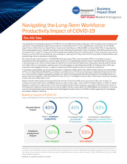 451 Research – Navigating the Long-Term Workforce Productivity Impact of COVID-19