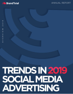 Trend Report: The State of Social Media Marketing