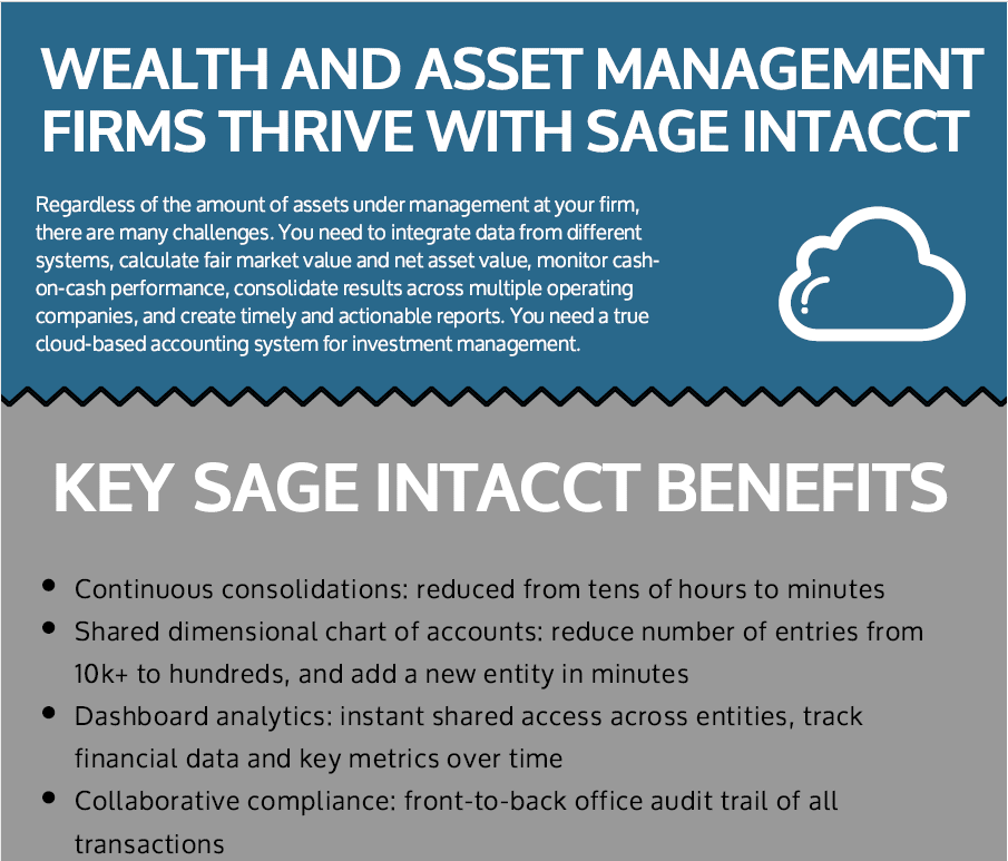 Sage Intacct Wealth and Asset Management Infographic