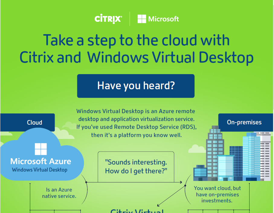 Take a Step to the Cloud with Citrix and Windows Virtual Desktop