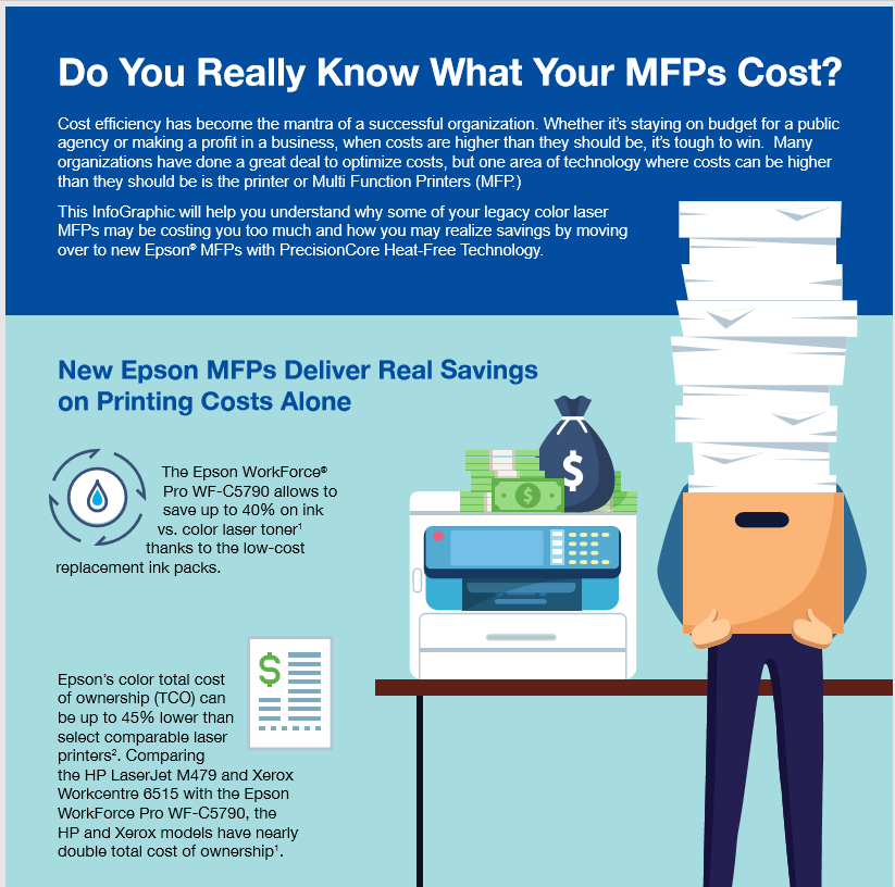 Do You Really Know What Your MFPs Cost?
