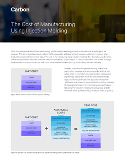 The Cost of Manufacturing Using Injection Molding