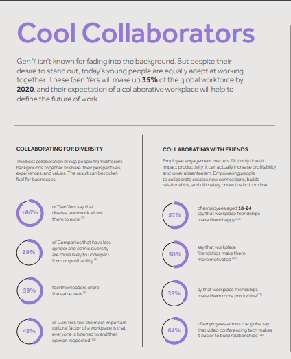 Collaboration Fuels Innovation