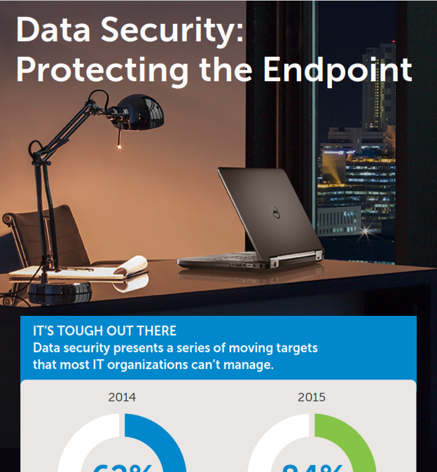 Data Security: Protecting the Endpoint