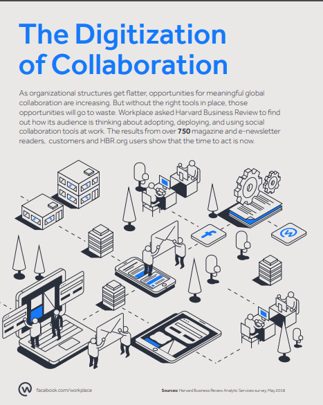 Social Collaboration Tools at Work