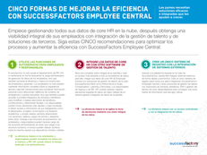 Cinco formas de mejorar la eficienciacon SuccessFactors Employee Central