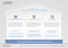 The 3 Pillars of IT Service Management Excellence
