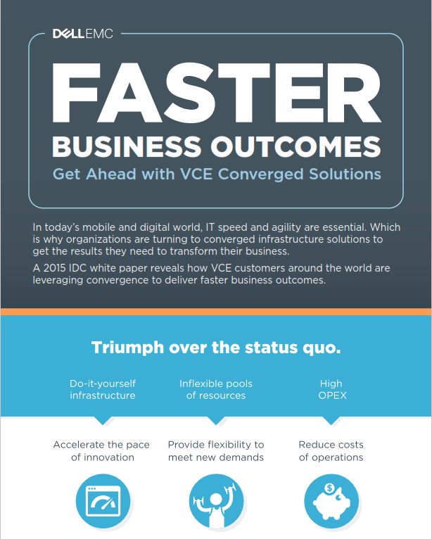 Faster Business Outcomes: Get Ahead with VCE Converged Solutions