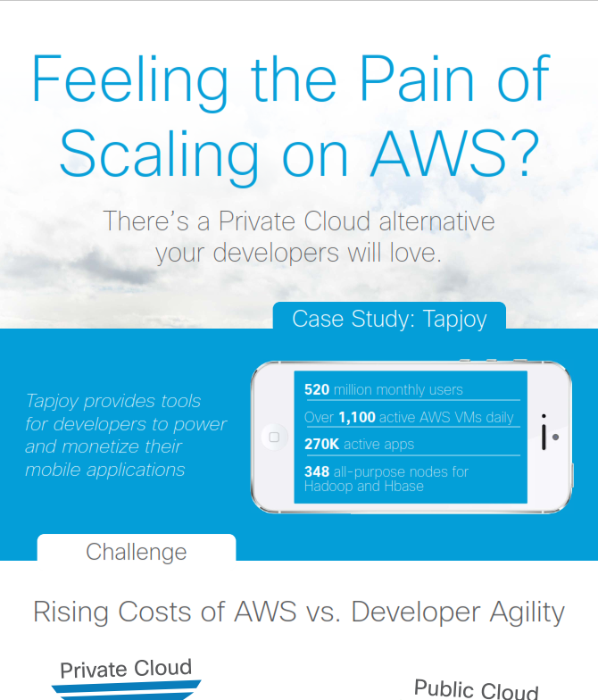 Feeling the Pain of Scaling on AWS?