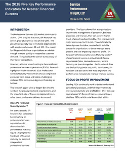 Five Key Performance Indicators for Greater Financial Success