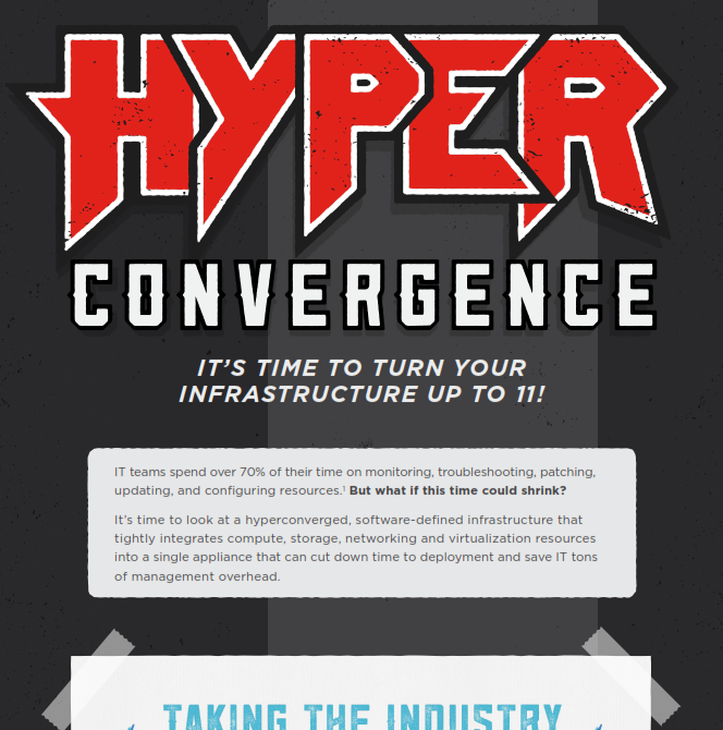 Hyperconvergence: It's Time to Turn Your Infrastructure Up to 11