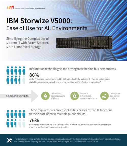 IBM Storwize V5000 – Ease of Use for All Environments