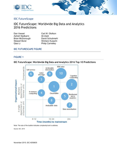 IDC FutureScape: Worldwide Big Data and Analytics 2016 Predictions