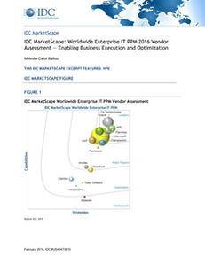 IDC MarketScape: Worldwide Enterprise IT PPM 2016 Vendor Assessment-Enabling Business Execution and Optimization
