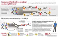 Is Your Authentication Strategy on Track?