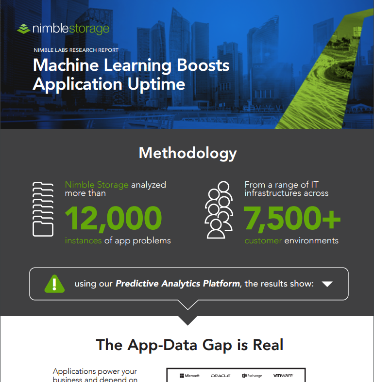 InfoSight Infographic: Machine Learning Boosts Application Uptime