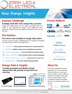 Easy. Energy. Insights