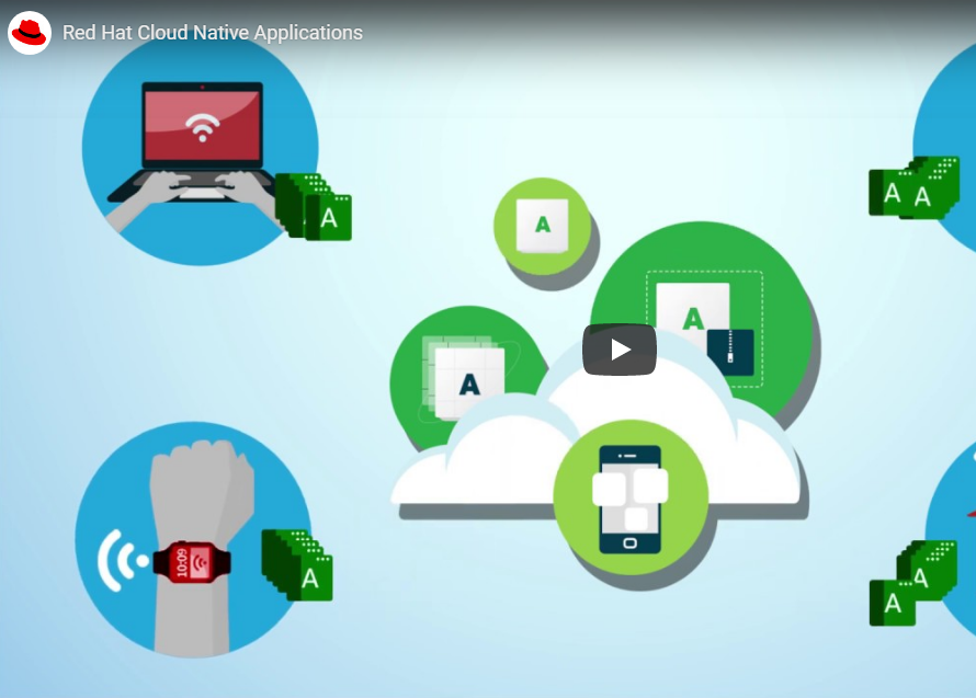 Your Journey to Cloud Native Applications with Red Hat