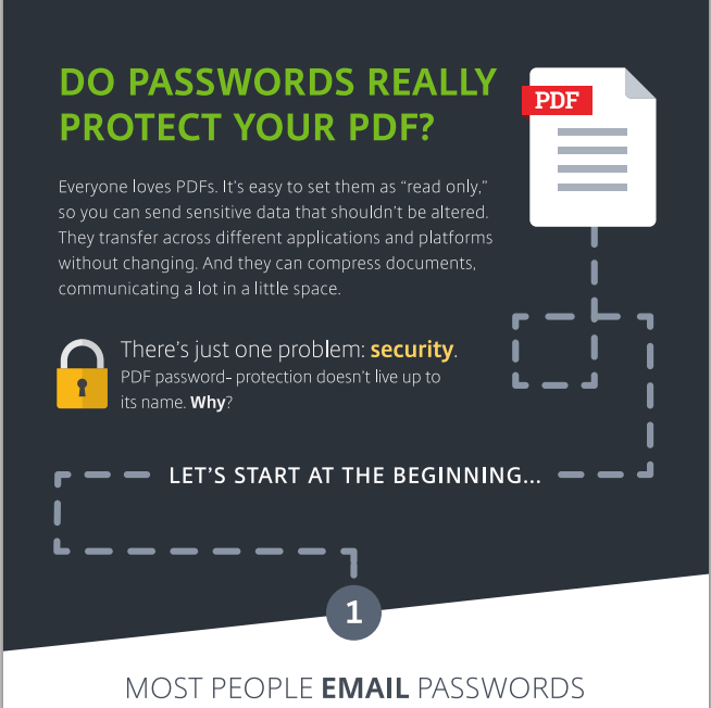 Do Passwords Really Protect Your PDF?